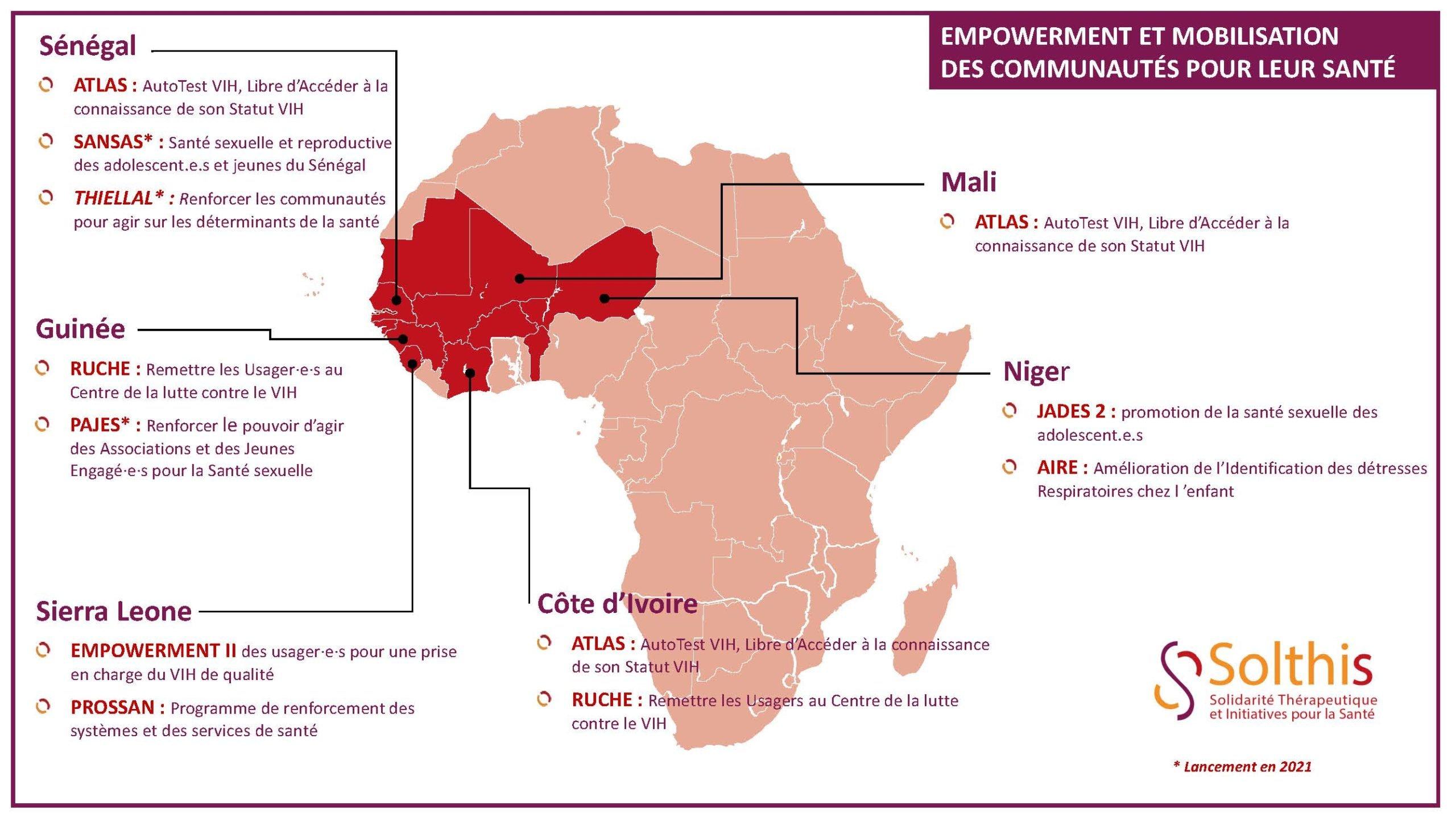 Carte projets - Empowerment et mobilisation des commanautés pour leur santé